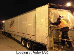 Loading Fedex